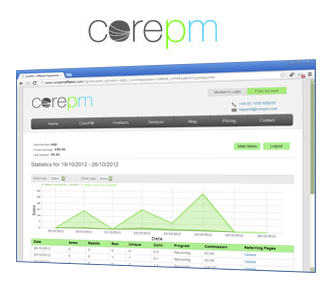 Core PM - Intuitive cloud based project management software - Smart PM